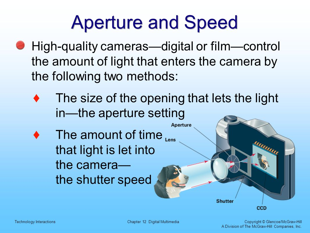 Technology InteractionsChapter 12 Digital Multimedia Copyright © Glencoe/McGraw-Hill A Division of The McGraw-Hill Companies, Inc. Aperture and Speed