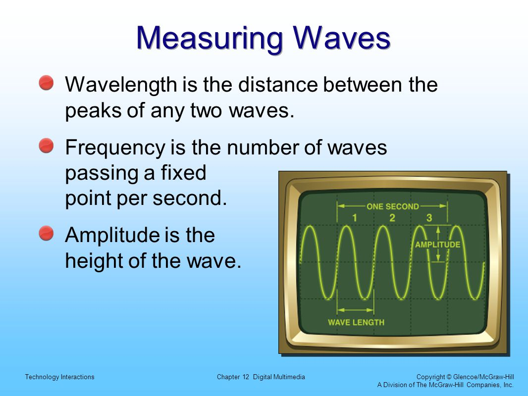 Technology InteractionsChapter 12 Digital Multimedia Copyright © Glencoe/McGraw-Hill A Division of The McGraw-Hill Companies, Inc. Measuring Waves Wav
