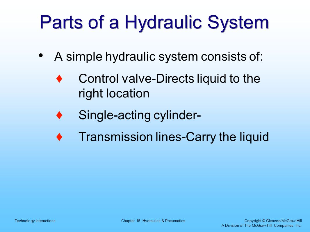 Technology InteractionsChapter 16 Hydraulics & Pneumatics Copyright © Glencoe/McGraw-Hill A Division of The McGraw-Hill Companies, Inc.
