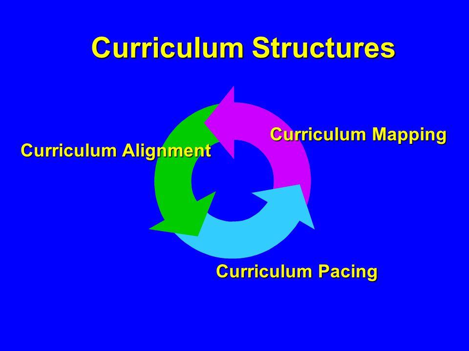 Curriculum Alignment Curriculum Mapping Curriculum Pacing Curriculum Structures We are here