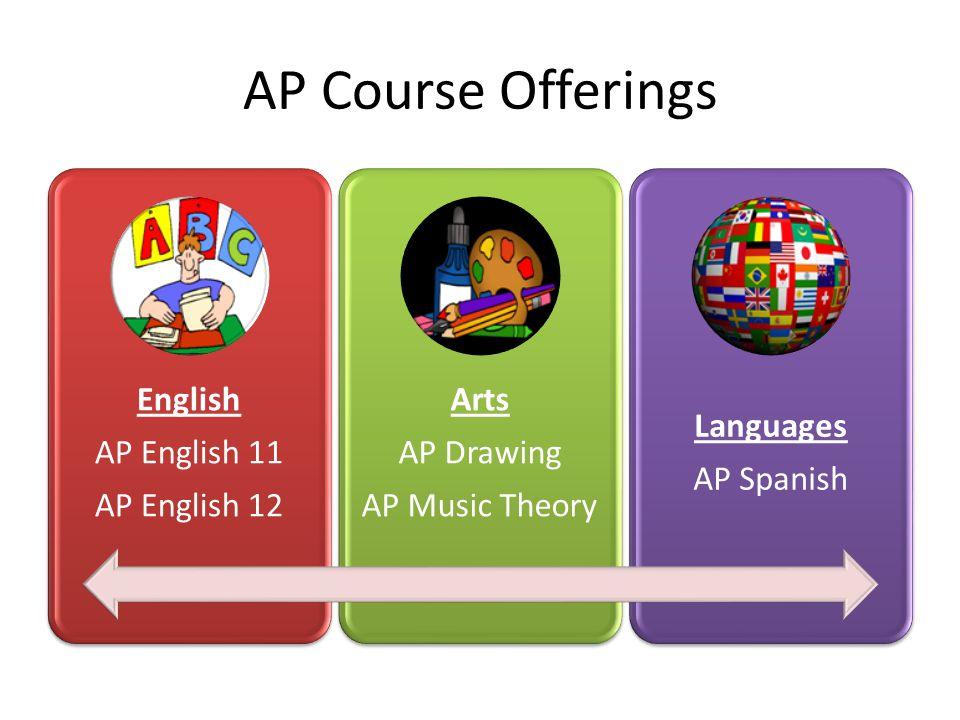 AP Course Offerings English AP English 11 AP English 12 Arts AP Drawing AP Music Theory Languages AP Spanish
