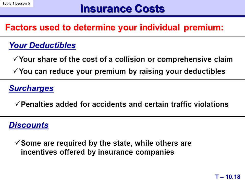 Insurance Costs T – 10.18 Topic 1 Lesson 5 Factors used to determine your individual premium: Factors used to determine your individual premium: Your