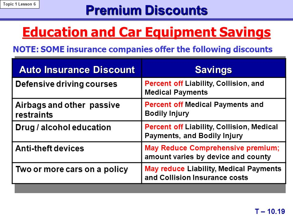 T – 10.19 Education and Car Equipment Savings NOTE: SOME insurance companies offer the following discounts Premium Discounts Topic 1 Lesson 6 Auto Ins