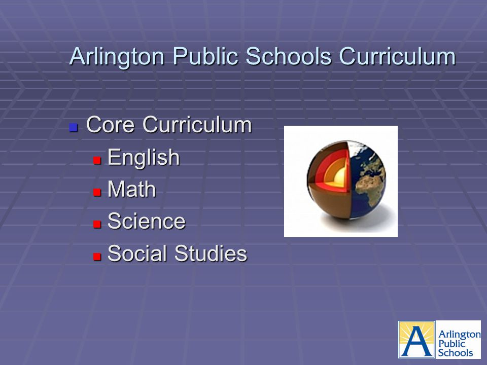 Arlington Public Schools Curriculum Core Curriculum Core Curriculum English English Math Math Science Science Social Studies Social Studies
