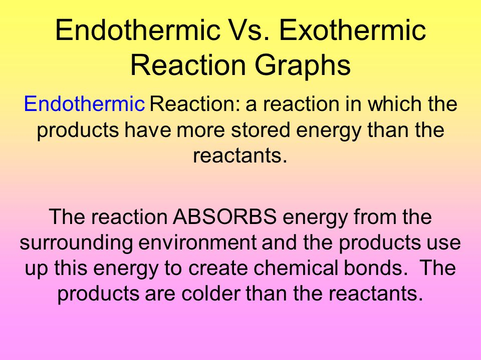 Endothermic Reaction: a reaction in which the products have more stored energy than the reactants.