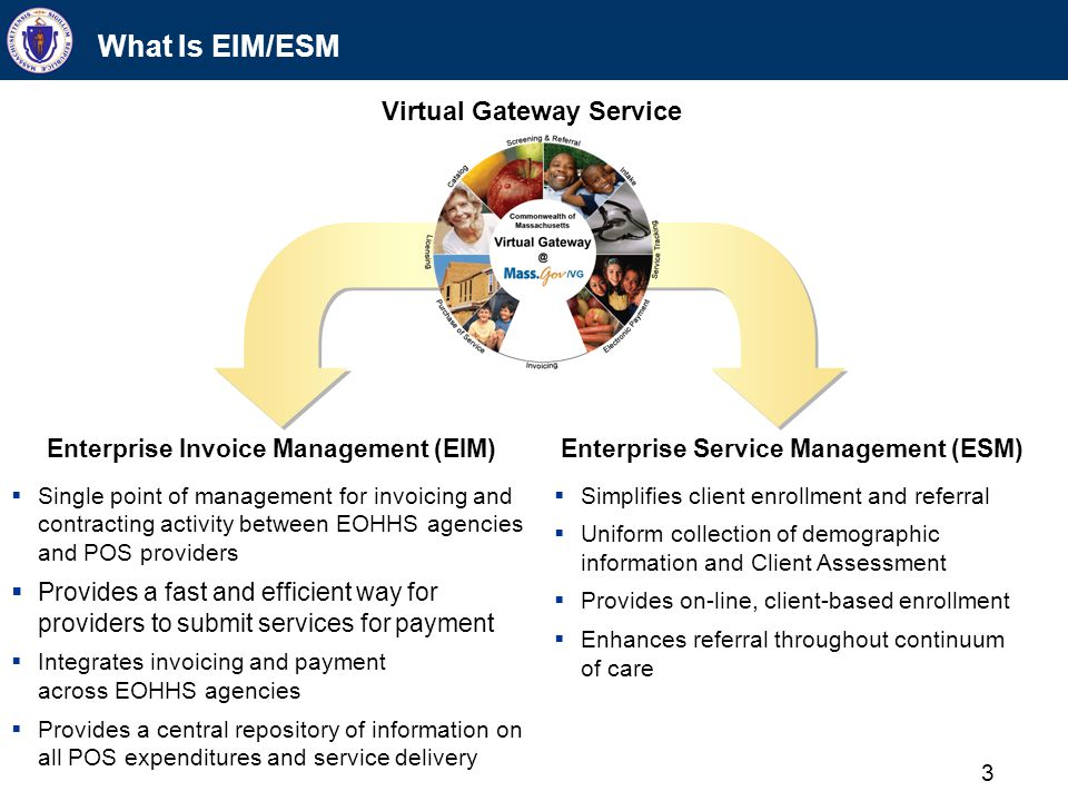 3 What Is EIM/ESM Enterprise Invoice Management (EIM)  Single point of management for invoicing and contracting activity between EOHHS agencies and P