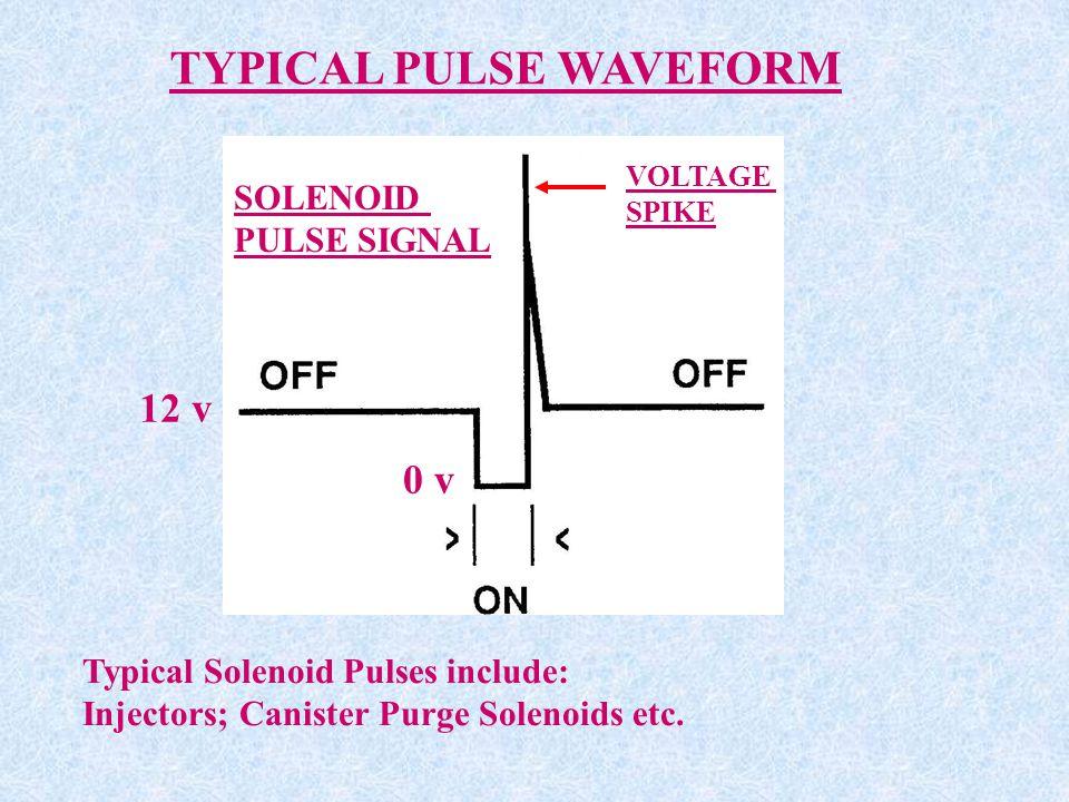 TYPICAL PULSE WAVEFORM SOLENOID PULSE SIGNAL VOLTAGE SPIKE 12 v 0 v Typical Solenoid Pulses include: Injectors; Canister Purge Solenoids etc.