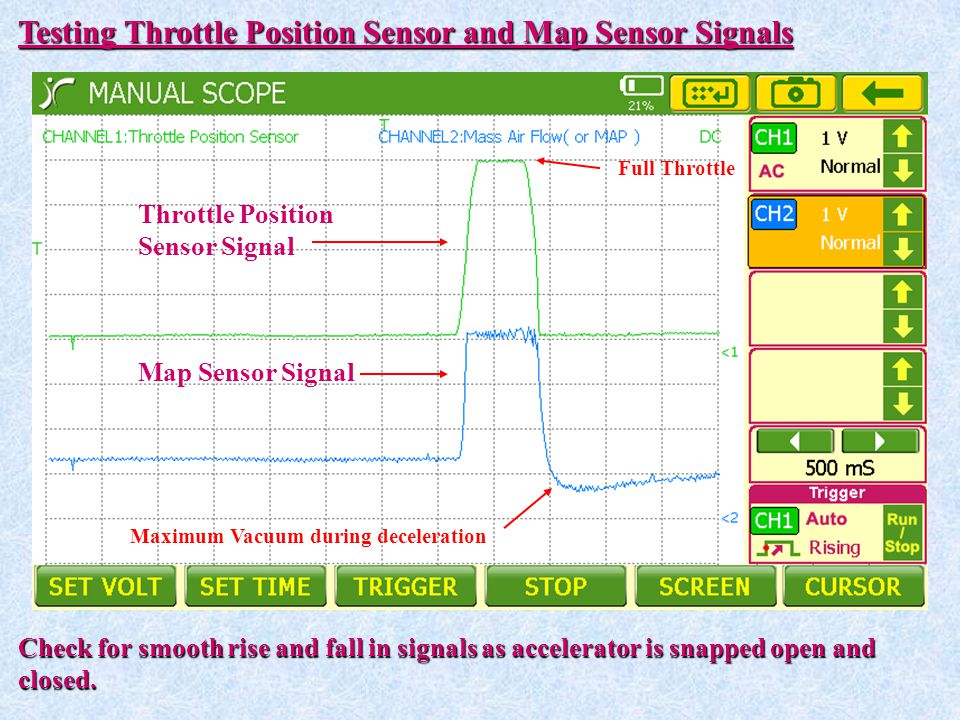Testing Throttle Position Sensor and Map Sensor Signals Throttle Position Sensor Signal Map Sensor Signal Check for smooth rise and fall in signals as
