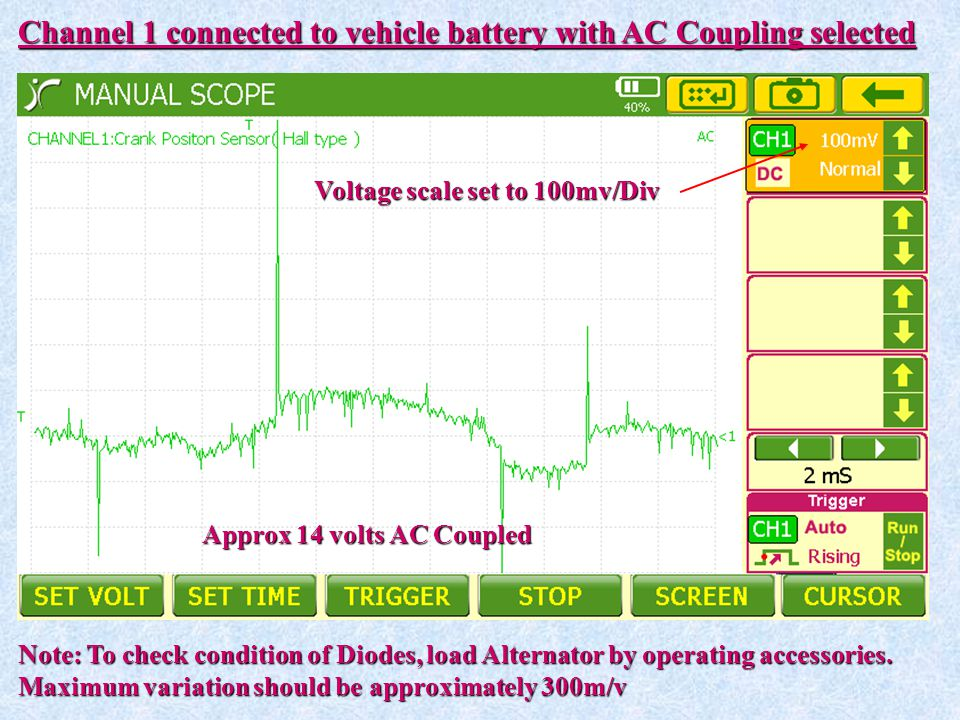Channel 1 connected to vehicle battery with AC Coupling selected Approx 14 volts AC Coupled Note: To check condition of Diodes, load Alternator by ope