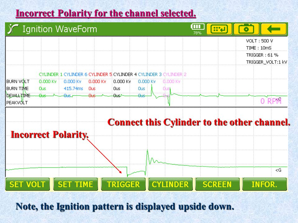 Incorrect Polarity for the channel selected. Note, the Ignition pattern is displayed upside down. Connect this Cylinder to the other channel. Incorrec