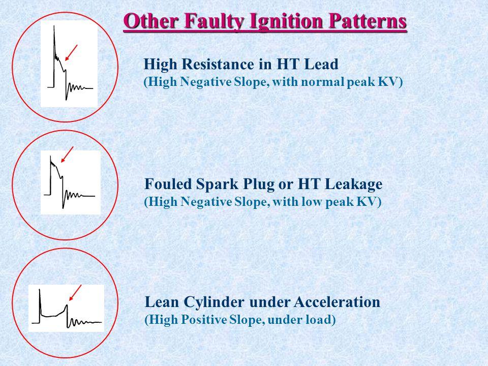 High Resistance in HT Lead (High Negative Slope, with normal peak KV) Fouled Spark Plug or HT Leakage (High Negative Slope, with low peak KV) Lean Cyl