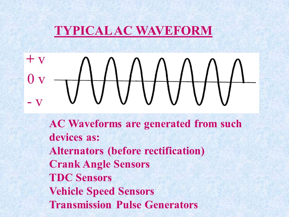 + v - v 0 v TYPICAL AC WAVEFORM AC Waveforms are generated from such devices as: Alternators (before rectification) Crank Angle Sensors TDC Sensors Ve