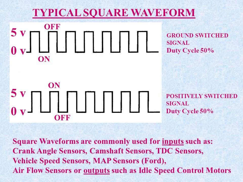 0 v 5 v ON 5 v 0 v ON OFF GROUND SWITCHED SIGNAL Duty Cycle 50% POSITIVELY SWITCHED SIGNAL Duty Cycle 50% TYPICAL SQUARE WAVEFORM Square Waveforms are