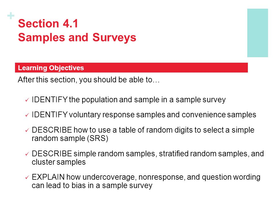 + Section 4.1 Samples and Surveys After this section, you should be able to… IDENTIFY the population and sample in a sample survey IDENTIFY voluntary response samples and convenience samples DESCRIBE how to use a table of random digits to select a simple random sample (SRS) DESCRIBE simple random samples, stratified random samples, and cluster samples EXPLAIN how undercoverage, nonresponse, and question wording can lead to bias in a sample survey Learning Objectives