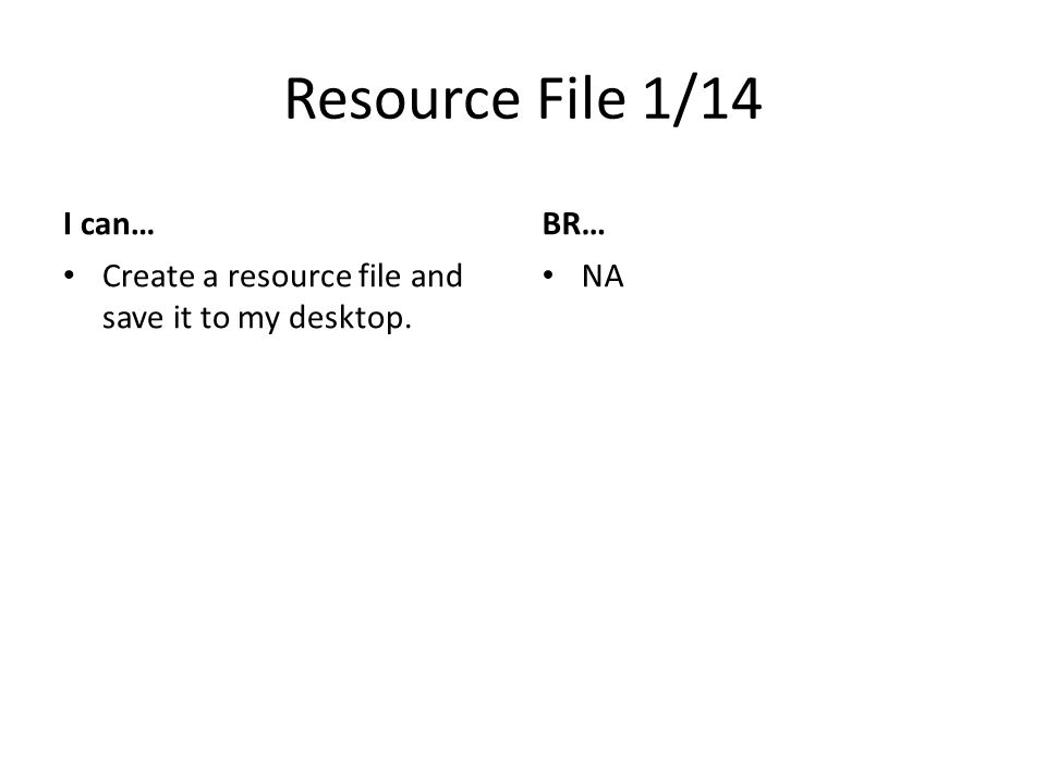 Resource File 1/14 I can… Create a resource file and save it to my desktop. BR… NA