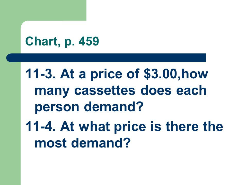 Chart, p At a price of $3.00,how many cassettes does each person demand.