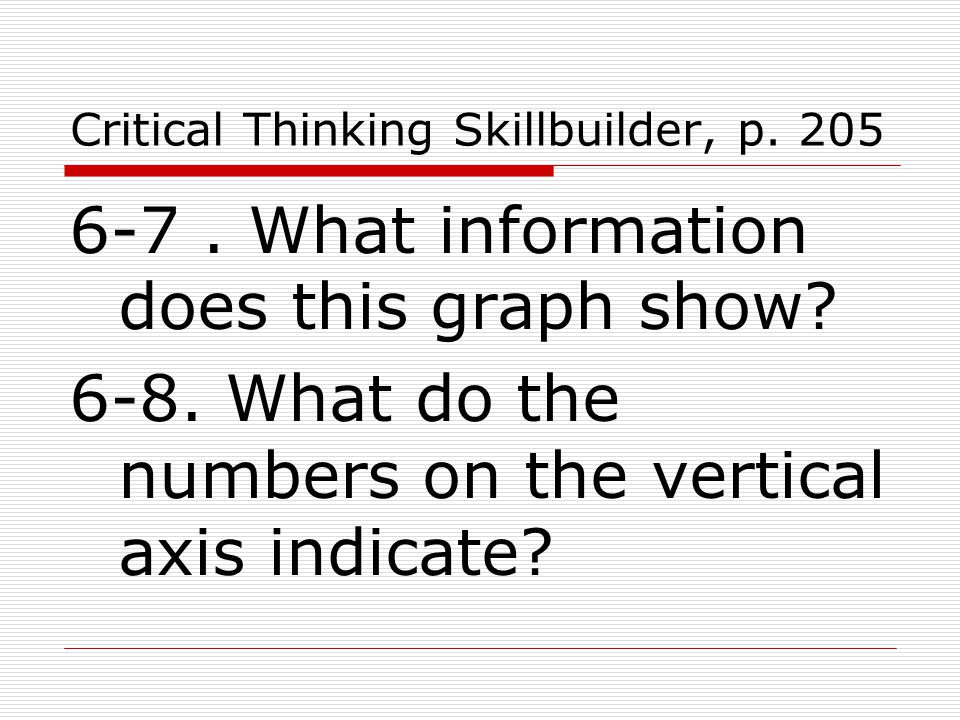 Critical Thinking Skillbuilder, p What information does this graph show.