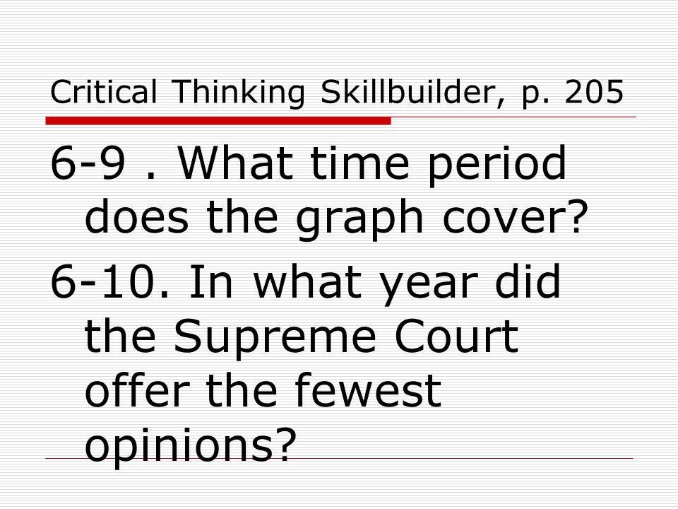 Critical Thinking Skillbuilder, p.205 7-1.