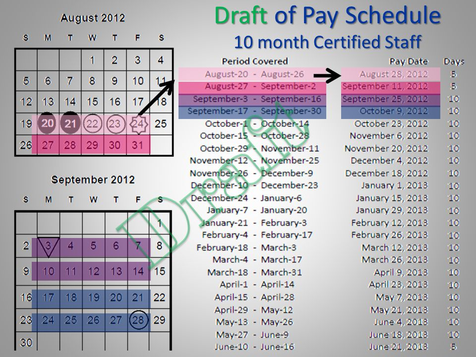 Draft of Pay Schedule 10 month Certified Staff