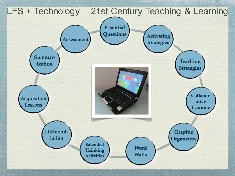 LFS + Technology = 21st Century Teaching & Learning