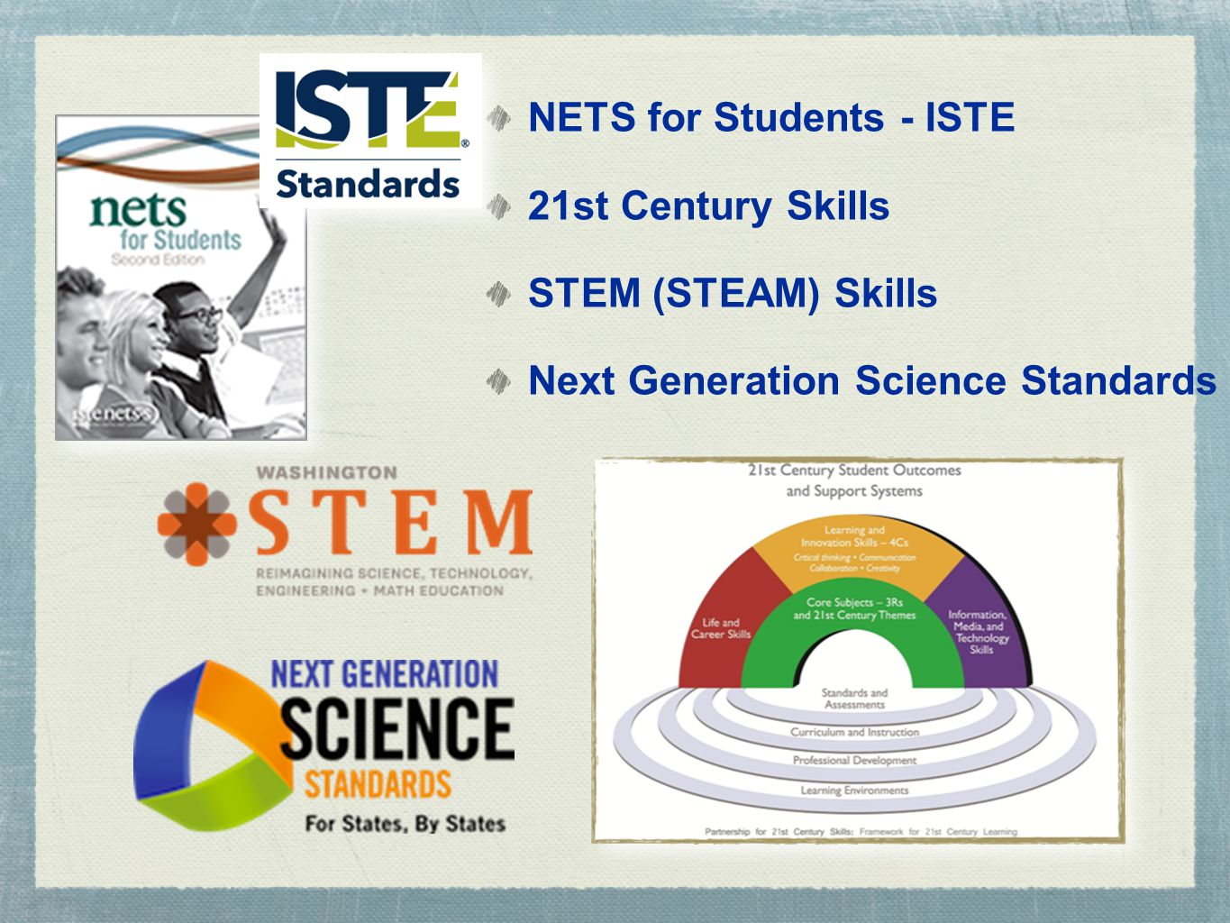 NETS for Students - ISTE 21st Century Skills STEM (STEAM) Skills Next Generation Science Standards