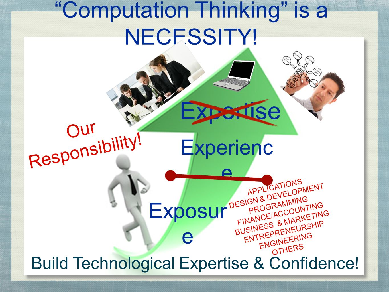 Exposur e Experienc e Expertise Computation Thinking is a NECESSITY.