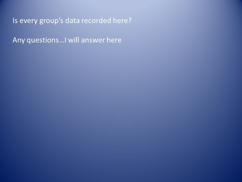 Is every group's data recorded here Any questions…I will answer here