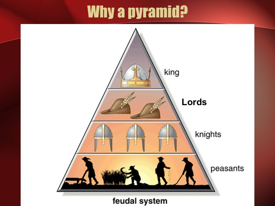Why a pyramid? Lords