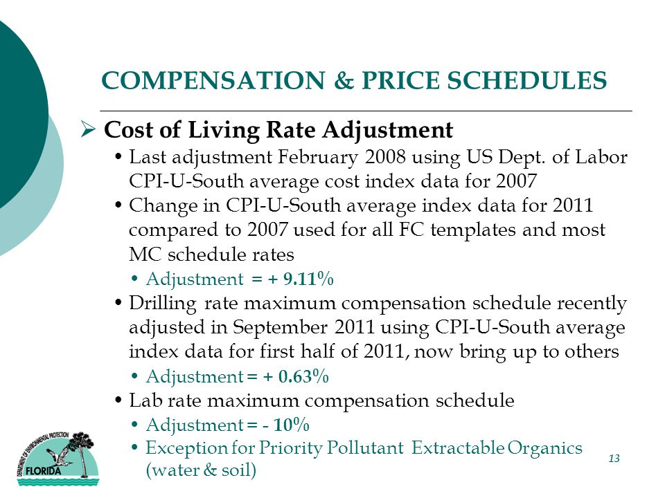 13 COMPENSATION & PRICE SCHEDULES  Cost of Living Rate Adjustment Last adjustment February 2008 using US Dept.