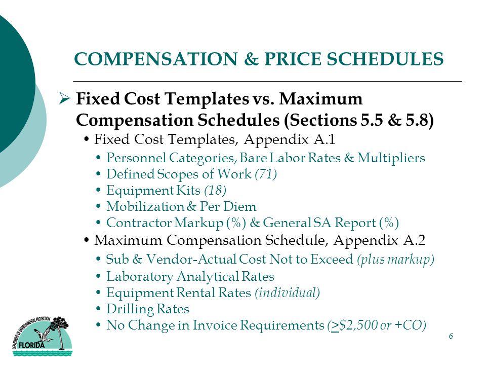 6 COMPENSATION & PRICE SCHEDULES  Fixed Cost Templates vs.