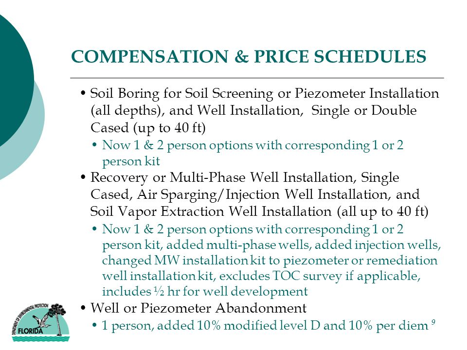 9 COMPENSATION & PRICE SCHEDULES Soil Boring for Soil Screening or Piezometer Installation (all depths), and Well Installation, Single or Double Cased (up to 40 ft) Now 1 & 2 person options with corresponding 1 or 2 person kit Recovery or Multi-Phase Well Installation, Single Cased, Air Sparging/Injection Well Installation, and Soil Vapor Extraction Well Installation (all up to 40 ft) Now 1 & 2 person options with corresponding 1 or 2 person kit, added multi-phase wells, added injection wells, changed MW installation kit to piezometer or remediation well installation kit, excludes TOC survey if applicable, includes ½ hr for well development Well or Piezometer Abandonment 1 person, added 10% modified level D and 10% per diem