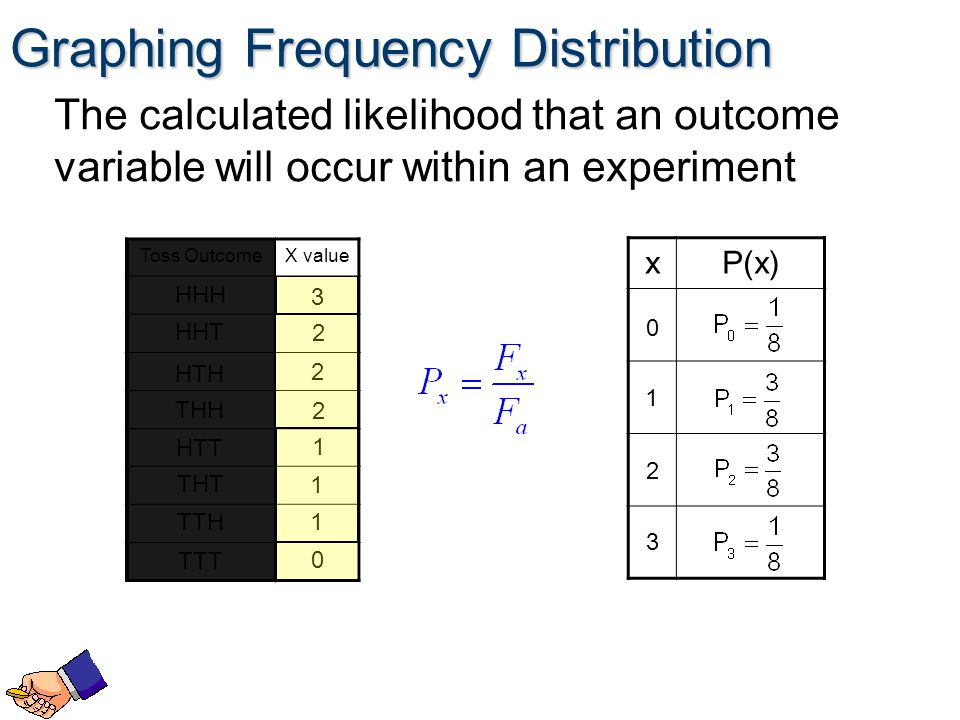 Graphing Frequency Distribution The calculated likelihood that an outcome variable will occur within an experiment Toss OutcomeX value HHH HHT HTH THH HTT THT TTH TTT 3 2 2 2 1 1 1 0 xP(x) 0 1 2 3