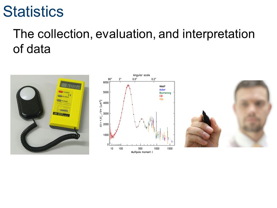 The collection, evaluation, and interpretation of data