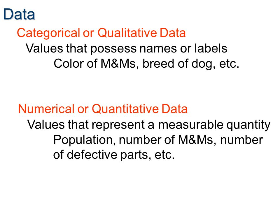 Data Values that possess names or labels Color of M&Ms, breed of dog, etc.