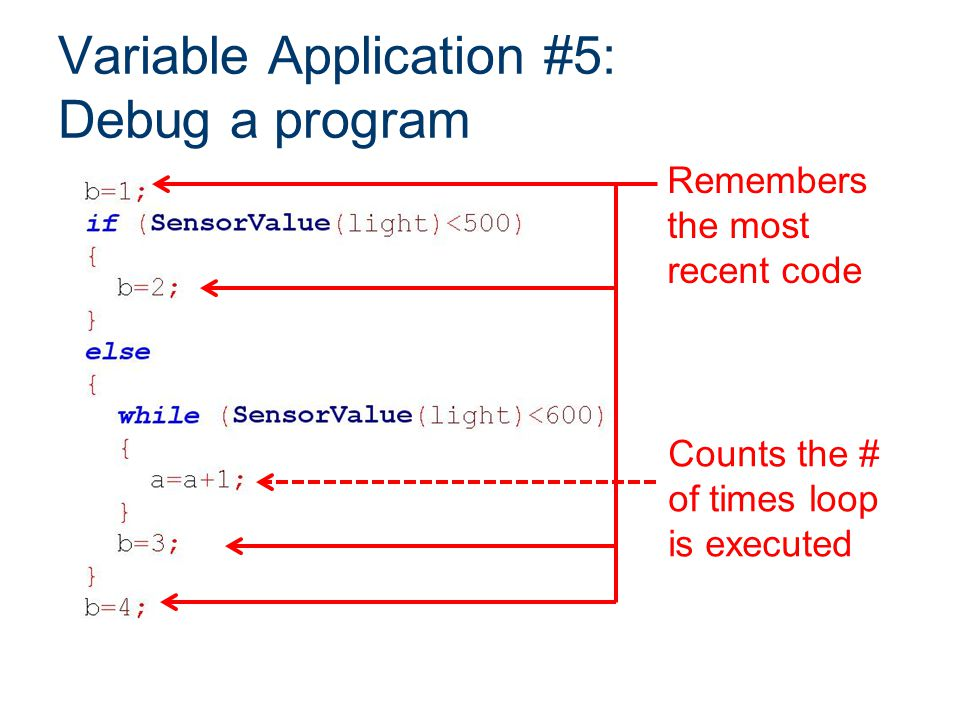 Variable Application #5: Debug a program Remembers the most recent code Counts the # of times loop is executed