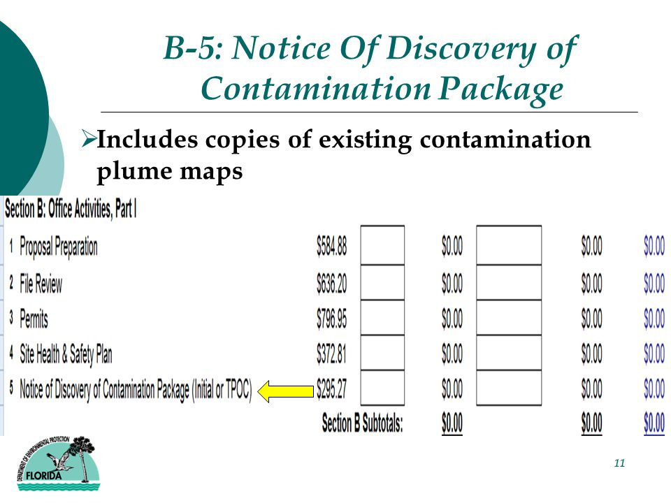 11 B-5: Notice Of Discovery of Contamination Package  Includes copies of existing contamination plume maps
