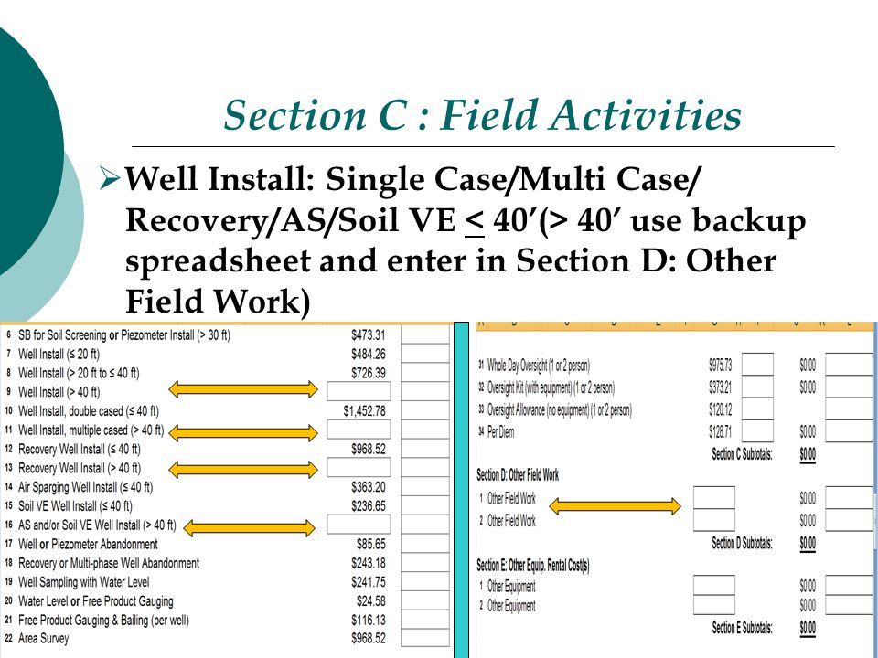 Section C : Field Activities 16  Well Install: Single Case/Multi Case/ Recovery/AS/Soil VE 40' use backup spreadsheet and enter in Section D: Other Field Work)