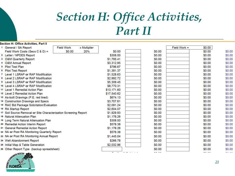 21 Section H: Office Activities, Part II