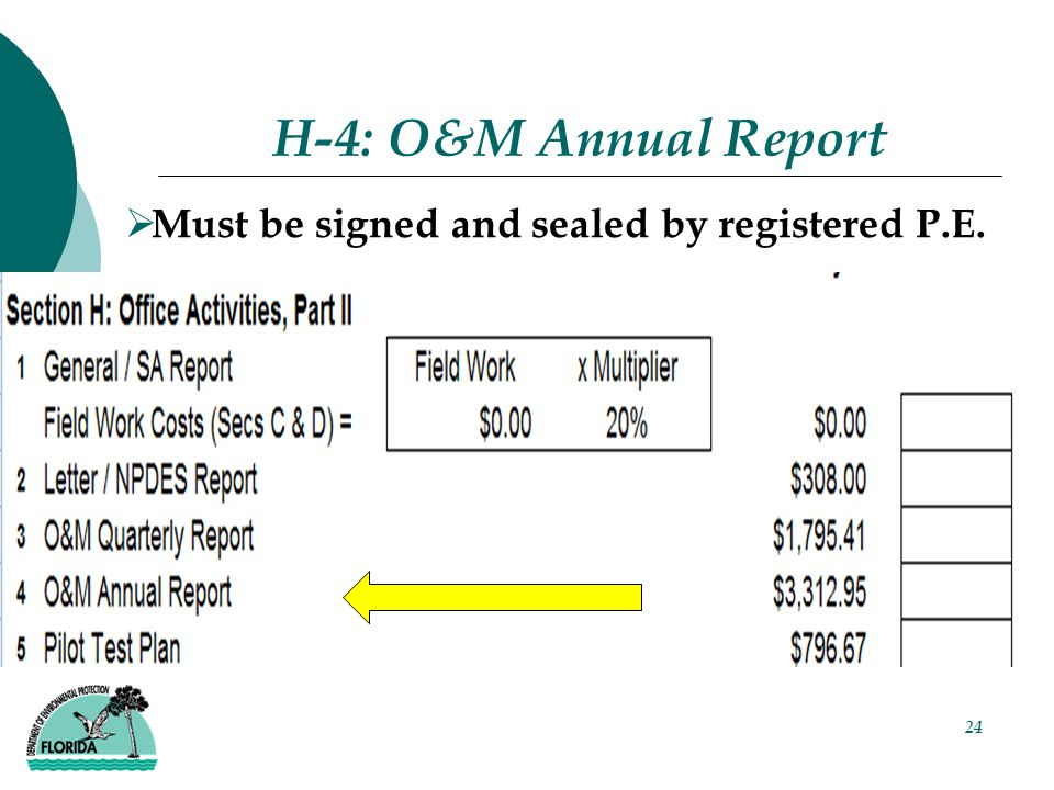 24 H-4: O&M Annual Report  Must be signed and sealed by registered P.E.
