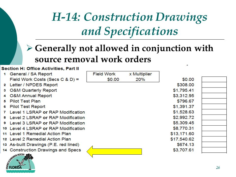 H-14: Construction Drawings and Specifications  Generally not allowed in conjunction with source removal work orders 26