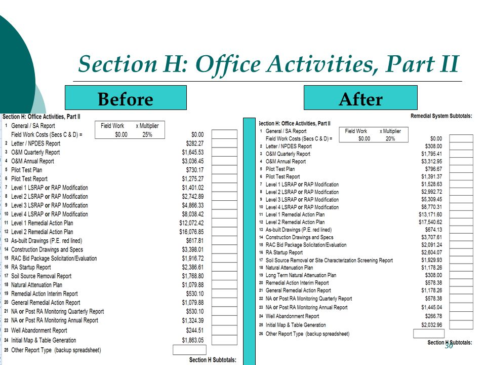 Section H: Office Activities, Part II BeforeAfter 30
