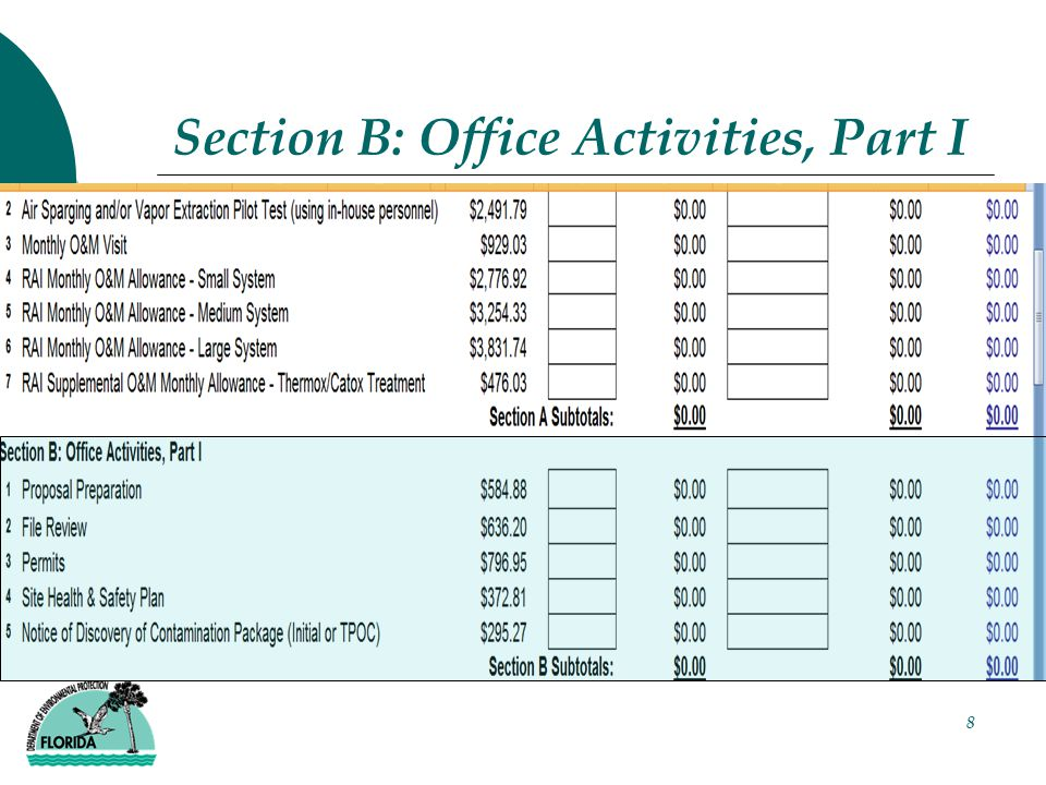 8 Section B: Office Activities, Part I 