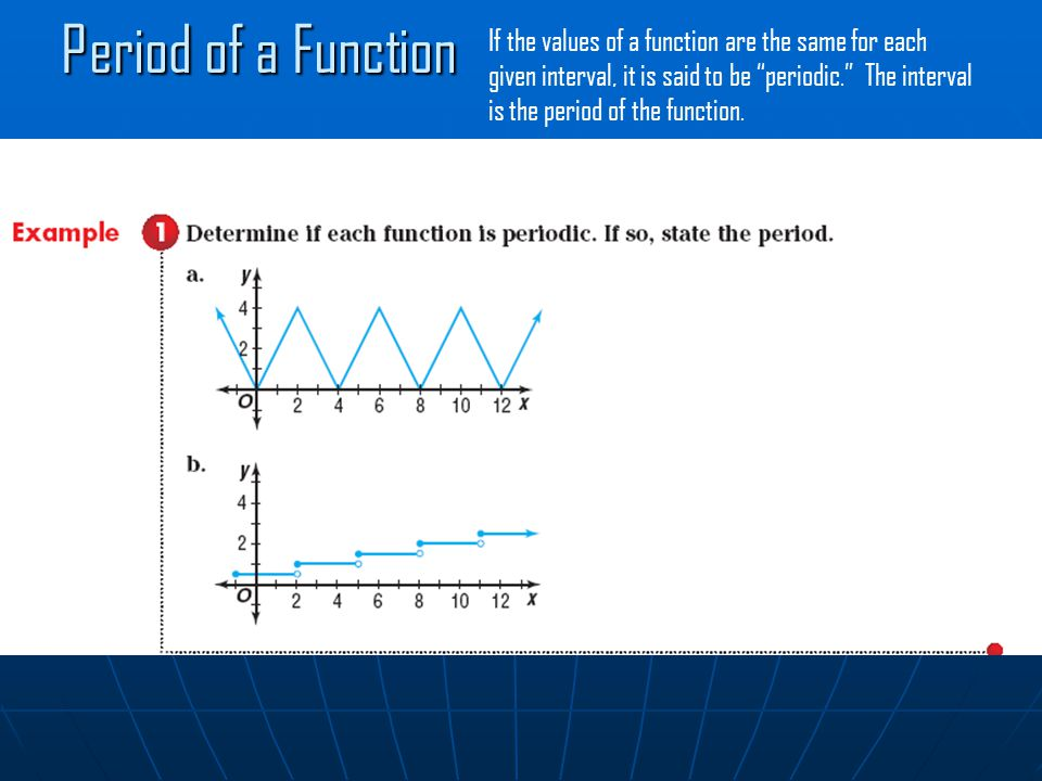 Period of a Function If the values of a function are the same for each given interval, it is said to be periodic. The interval is the period of the function.