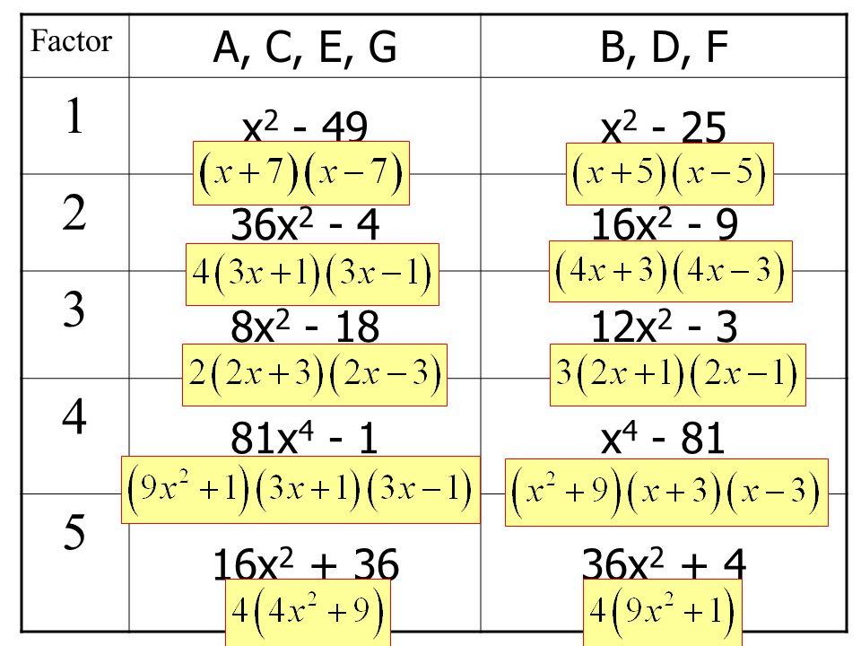 Factor completely: 81x 4 – y 8 (9x 2 + y 4 ) (9x 2 – y 4 ) (9x 2 + y 4 )(3x + y 2 ) (3x – y 2 )