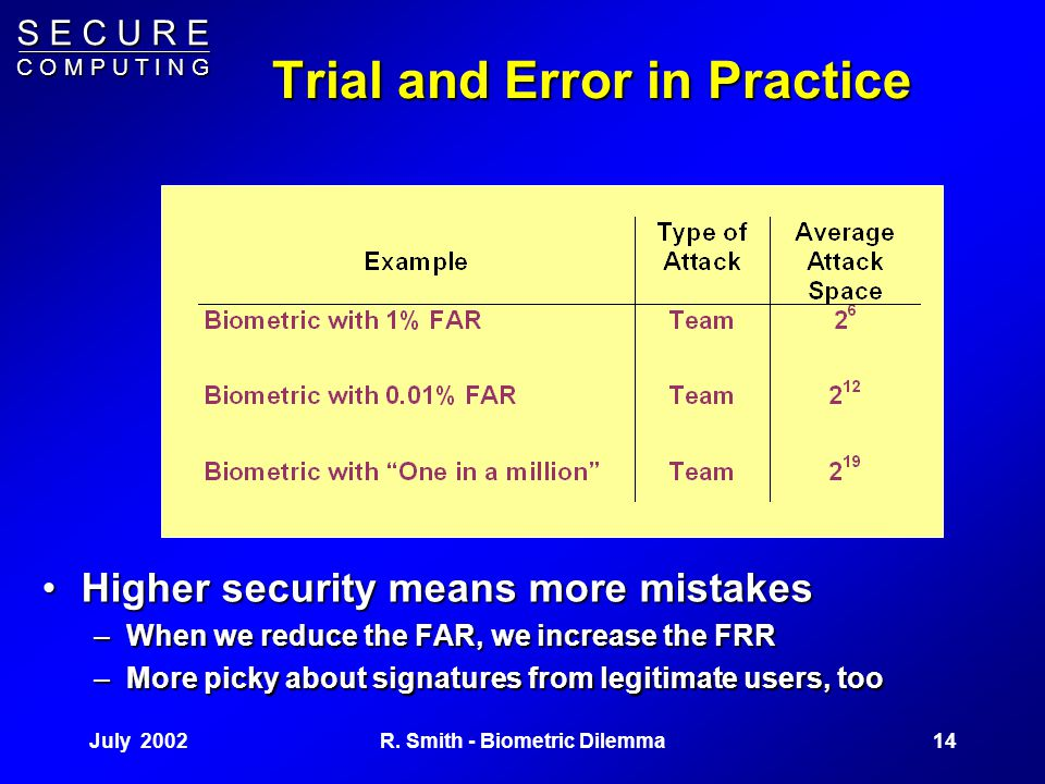 S E C U R E C O M P U T I N G July 200213R. Smith - Biometric Dilemma Measurement Trade-Offs We must balance the FAR and the FRR Lower FAR = Fewer suc