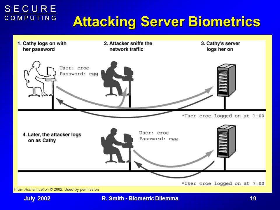 S E C U R E C O M P U T I N G July 200218R. Smith - Biometric Dilemma Server-based biometrics Boring but importantBoring but important Some biometric