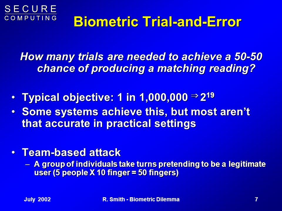 S E C U R E C O M P U T I N G July 20026R. Smith - Biometric Dilemma Biometrics: How Strong.