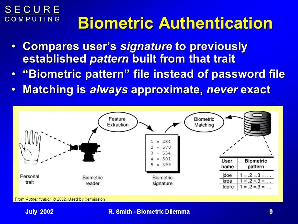 S E C U R E C O M P U T I N G July 20028R. Smith - Biometric Dilemma Passwords: A Baseline