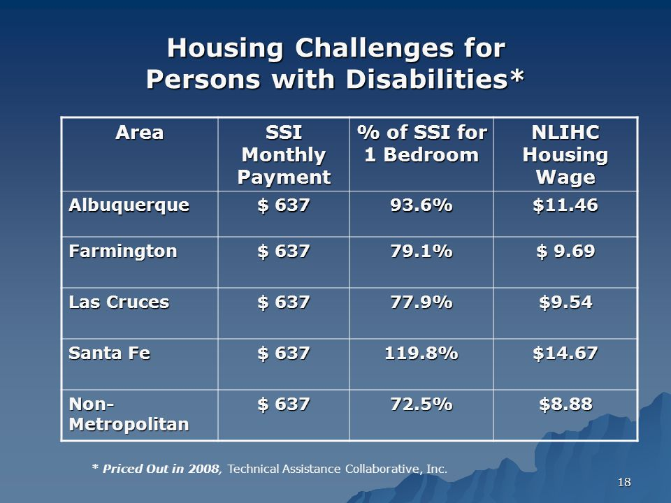 18 Housing Challenges for Persons with Disabilities* Area SSI Monthly Payment % of SSI for 1 Bedroom NLIHC Housing Wage Albuquerque $ 637 93.6%$11.46 Farmington 79.1% $ 9.69 Las Cruces $ 637 77.9%$9.54 Santa Fe $ 637 119.8%$14.67 Non- Metropolitan $ 637 72.5%$8.88 * Priced Out in 2008, Technical Assistance Collaborative, Inc.
