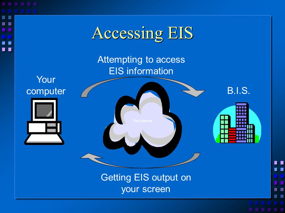 Accessing EIS Attempting to access EIS information Your computer B.I.S.